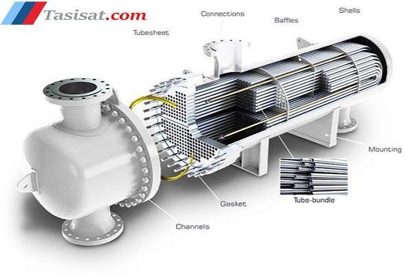 اجزای تشکیل دهنده ی مبدل حرارتی