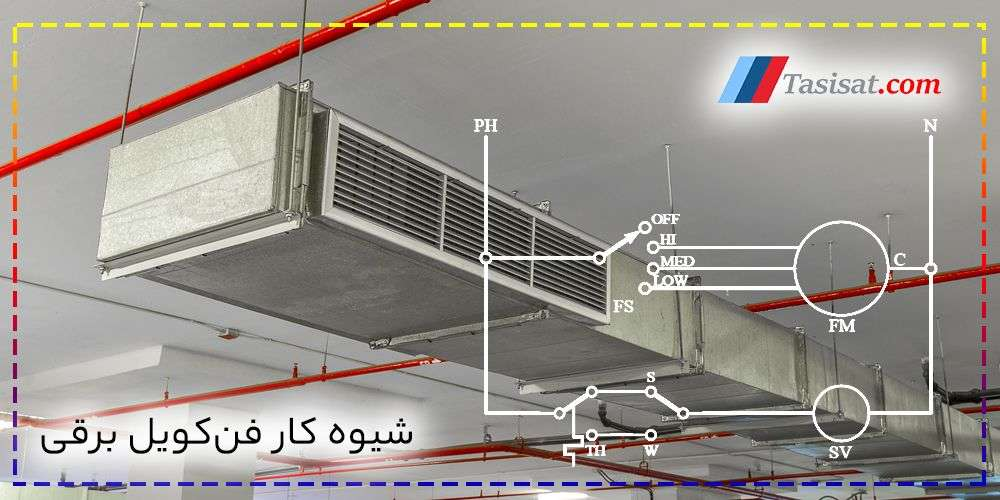 شیوه کار فن کویل برقی