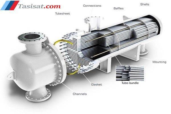 ساختار مبدل حرارتی