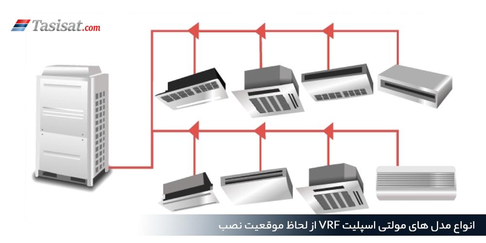 انواع مدل های مولتی اسپلیت VRFاز لحاظ موقعیت نصب